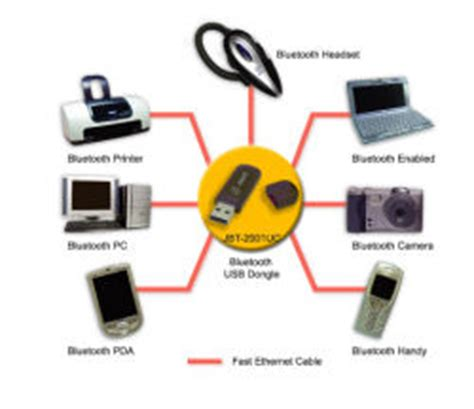 Advantages of GSM Disadvantages of GSM - RF Wireless World